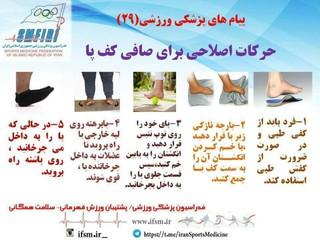کارگروه حرکات اصلاحی-کرمان