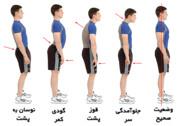 بررسی ضعفها و ناهنجاریهای اکتسابی دستگاه استخوانی، عضلانی و مفصل افراد جامعه