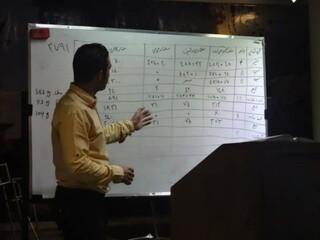 دوره آموزشی نقش تغذیه ورزشی درتناسب اندام-کرمان