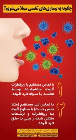 پنج پوستر آموزشی مقابله با کرونا ویروس