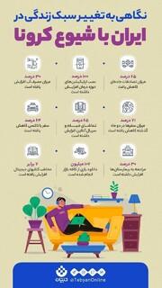 نگاهی به سبک زندگی در ایران