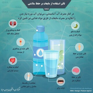 تاثیر استفاده از مایعات بر حفظ سلامتی