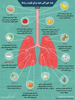 چند خوراکی مفید برای تقویت ریهها