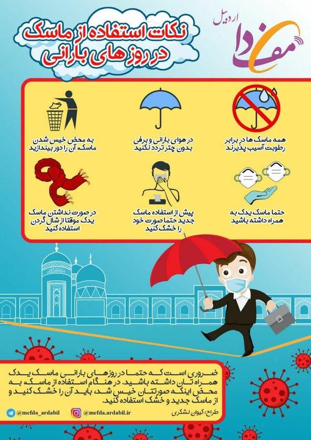 نکات استفاده از ماسک در روزهای بارانی