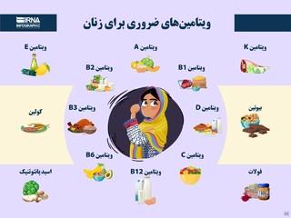 ویتامین های ضروری برای زنان