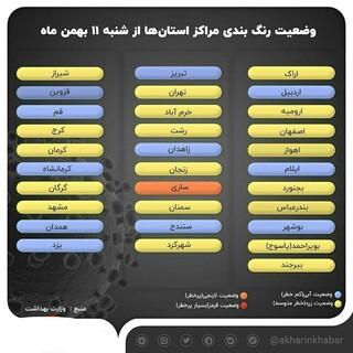 وضعیت رنگ بندی مراکز استانها از شنبه 11 بهمن ماه