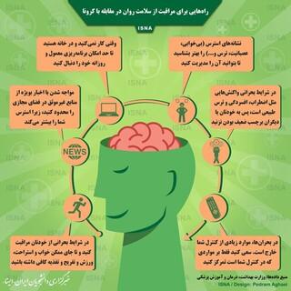 مراقبت از سلامت روان در برابر کرونا