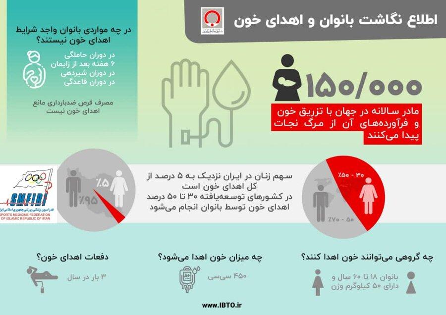 اطلاع نگاشت بانوان و اهدای خون