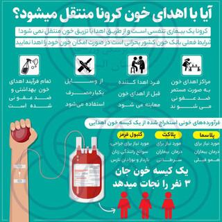 ایا با اهدای خون کرونا منتقل می شود؟